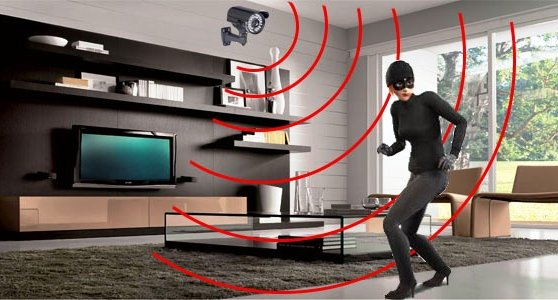 Camera chống trộm wifi là gì