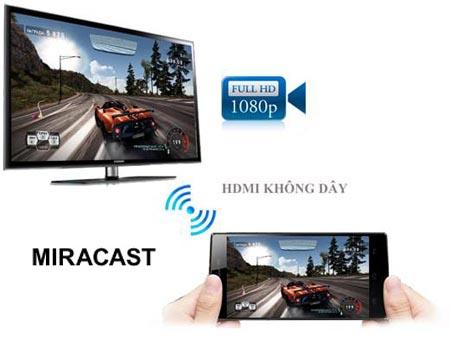 Nguyên lý hoạt động của HDMI