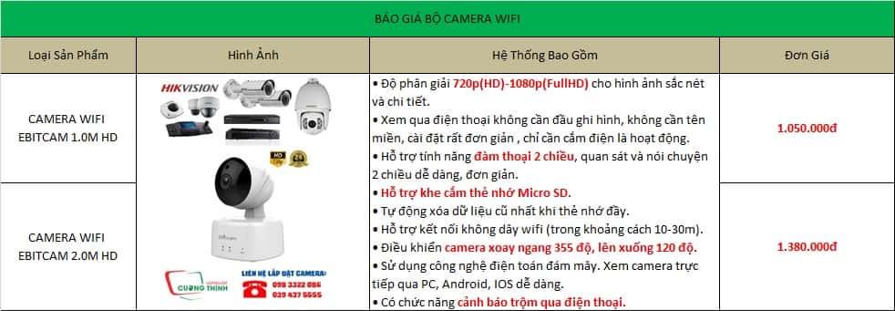 Báo giá lắp đặt trọn bộ camera Ebitcam