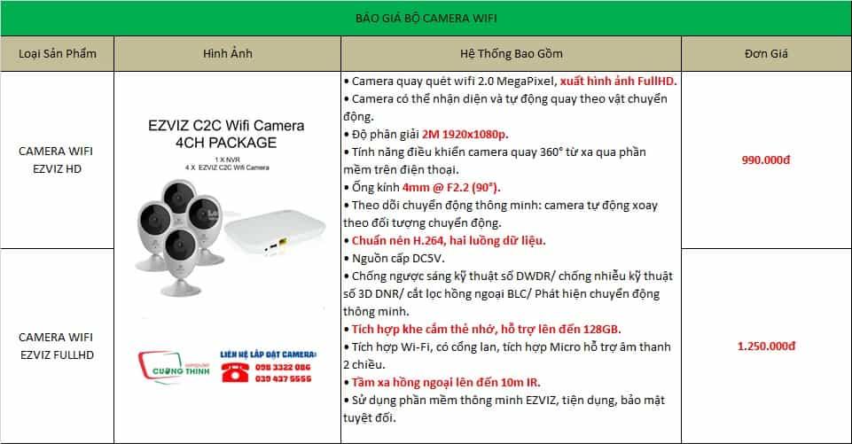 Báo giá lắp đặt trọn bộ camera Ezviz