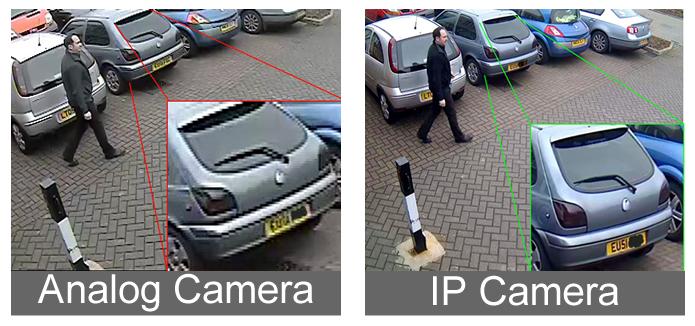 Ưu điểm nổi bật của Camera IP so với Camera Analog