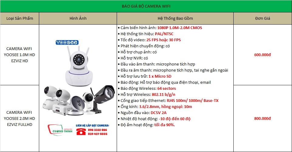 Báo giá bộ camera Yoosee