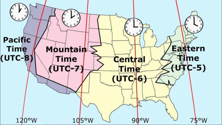 Giờ UTC là gì