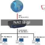 Nat là gì?(Network address translation)tìm hiểu về hoạt động của Nat