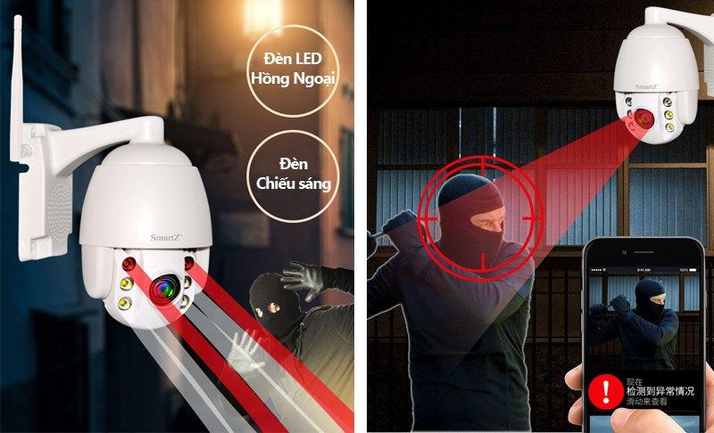 Camera chống trộm tích hợp hồng ngoại