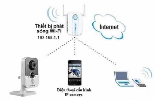 Ưu và nhược điểm của Camera IP Hikvision