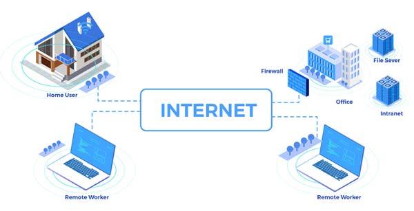 Hạ tầng mạng internet Viettel