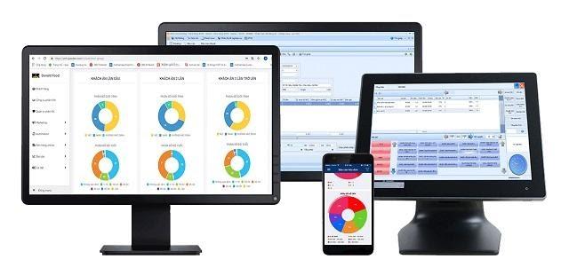 Các giải pháp hữu hiệu dành cho kinh doanh F&B qua phần mềm iPOS
