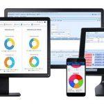 Phần mềm quản lý bán hàng iPOS – Đồng hành cùng chủ kinh doanh F&B