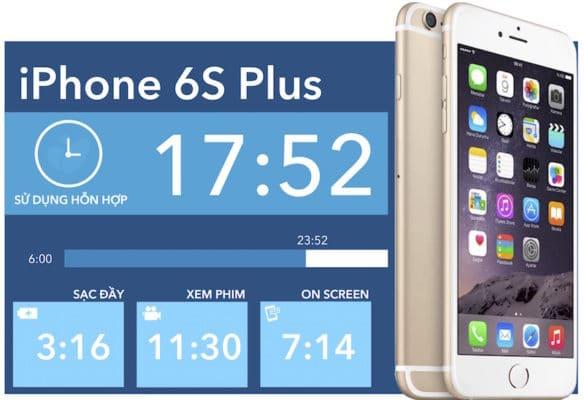 iPhone 6s Plus có Thời lượng pin khá