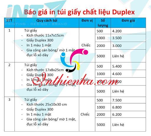 Bảng giá in túi giấy Duplex