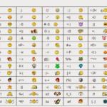 Icon Zalo: cách tải & cách sử dụng mới nhất