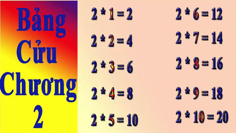 Bảng cửu chương 5 có các kết quả kết thúc bằng số 0 hoặc số 5