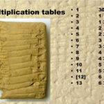 Bảng cửu chương từ 1 – 10 đầy đủ & cách đọc thuộc nhanh