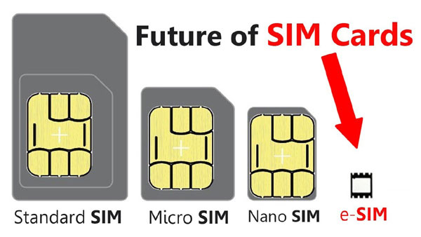ESIM Viettel - SIM điện tử thời đại 4.0